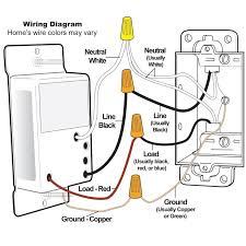 wiring diagram for control 4 dimmer wiring diagram libraries control 4 wiring diagram page 2 wiring diagram and schematicstriac dimming wiring diagram trusted wiring diagram