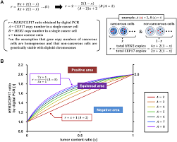 Tc Chart Equations And Tc Chart
