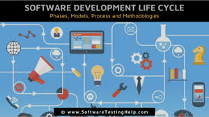 Software Design A Comprehensive Guide To Software Development Projects What Is Sdlc Software Development Life Cycle Phases