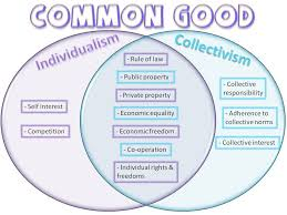 Socialism And Communism Venn Diagram Communism Vs Democracy Venn Diagram Under Fontanacountryinn Com