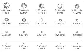 40 Organized Gold Grams To Ounces Conversion Chart