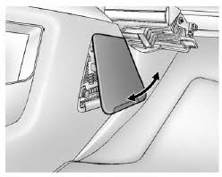gmc terrain instrument panel fuse block electrical system the instrument panel fuse block is located on the passenger side panel of the