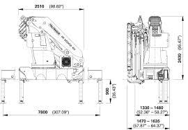 palfinger wiring diagrams data wiring diagram blog palfinger wiring diagrams wiring diagram data palfinger edl16 wiring diagram palfinger boom wiring diagram schema