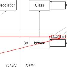 Relational Data Modelling Rules For The Transformation Of Structural Models To Relational Data