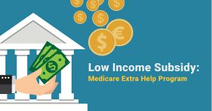 Medicare Extra Help Income Limits 2019 Chart 4 Kinds Of Medicare Savings Programs