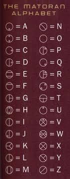 A manual of english phonetics and phonology: 20 Nato Phonetic Alphabet Ideas Alphabet Alphabet Code Coding