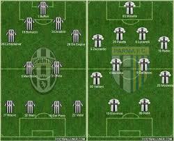 Le probabili formazioni di Juventus - Parma del 11-09-2011