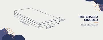 Misura dimensione completo letto dimensione federa quale misura del copripiumino abbinare? Misure Letto Matrimoniale E Singolo Guida A Misure E Dimensioni Nuvola
