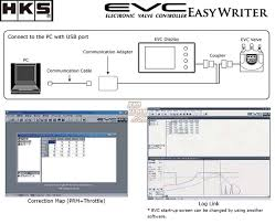 hks evc easy writer set for evc 6 rhdjapan HKS EVC 5 Manual at Hks Evc 5 Wiring Diagram