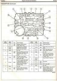 ac kenworth t800 fuse panel diagram questions answers 06 solstice ac blower not blowing any air replaced the blower motor the relay the resistor motor that controls the speeds still no air blowing through