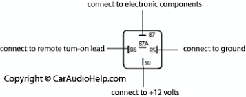 installing multiple car audio amplifiers relay for head unit remote wire
