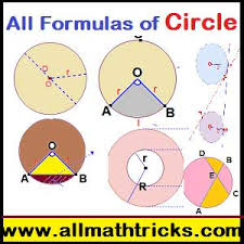 Circle Formula Chart Circle Formulas In Math Area Circumference Sector Chord