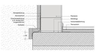 Color beschichtung aufbringen (easyground) / hobbyraum, kellerraum oder arbeitsraum beschichten. Abdichtungen Gegen Bodenfeuchtigkeit Bauemotion De