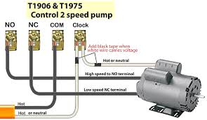 how to use a multimeter test pool pump motor winding beauteous 3 wire submersible pump wiring diagram at Pump Motor Wiring Diagram