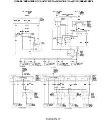 1991 jeep wrangler wiring diagram 1991 image 1988 jeep wrangler 4 2 engine wiring diagram jodebal com on 1991 jeep wrangler wiring diagram