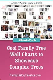 Familychartmasters Had Their Top Ten Wall Charts On Display