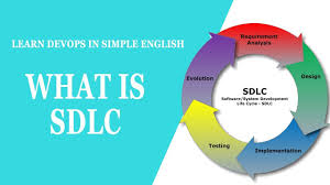 What Is Sdlc What Is System Development Life Cycle Sdlc Devops Tutorial