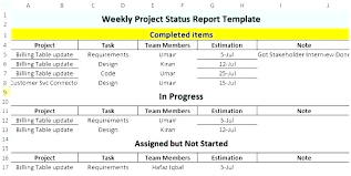 Monthly Project Status Report Template Project Status Report