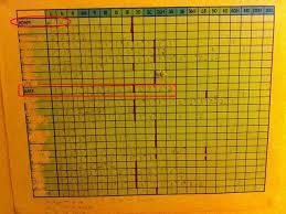 Kumon Standard Completion Time Chart Math Assvice 2 Fine Motor Skills So Close