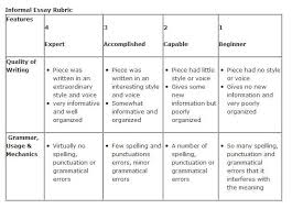 sample essay rubric for elementary teachers example of formal essay writing