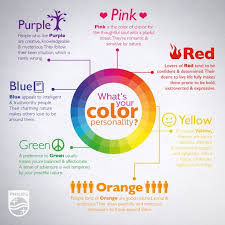What's Your Color Personality [Infographic]  the Psychology of Color