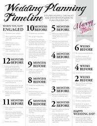 Plan Weddings Top 5 Wedding Planning And Budget Checklists Weddings