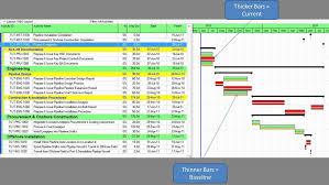 Access Gantt Chart Template Ms Access Gantt Chart Control Or Critical Path Templates New