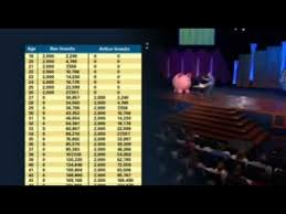 Ben And Arthur Investment Chart Dave Ramsey Compound Interest