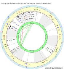 Germany Birth Chart Birth Chart Ernst Bloch Cancer Zodiac Sign Astrology