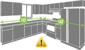 kitchen cabinet s estimate cost