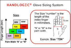 Military Size Chart Military Glove Size Chart 2019