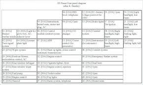 2011 vw cc sport fuse diagram wiring diagram libraries 2011 vw cc sport fuse diagram wiring diagram schema2010 vw passat fuse box layout 2014 tsi