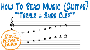 How To Read Music Guitar Treble Bass Clef Youtube