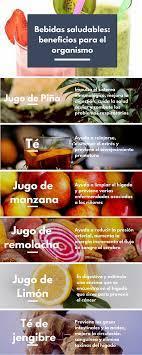 Bebidas Saludables Para Incorporar En Tu Día A Día Excelencias Gourmet