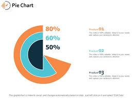 Pie Chart Investment Finance Ppt Powerpoint Presentation