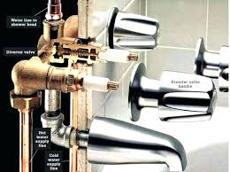 shower faucet with diverter tub to shower converter tub spout with shower fixing three handle tub