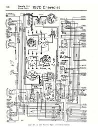 70 chevelle engine wiring diagram 70 image wiring wiring diagram for 1970 chevelle the wiring diagram on 70 chevelle engine wiring diagram