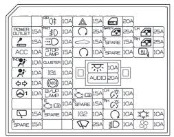 2000 hyundai accent fuse box diagram basic guide wiring diagram \u2022 2016 Hyundai Accent at 2005 Hyundi Accent Fuse Box