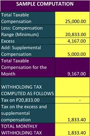 withholding tax tion under the