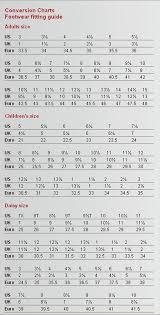 Precise European And American Shoe Size Comparison Chart