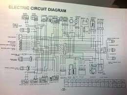 peace scooter wiring diagram wiring diagram technic peace sports scooter wiring diagram peace sports 50cc scooter wiringpeace sports scooter wiring diagram peace sports