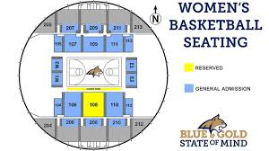 Brick Breeden Fieldhouse Concert Seating Chart 76 Rare Seating Chart At A Conference Tournament