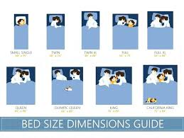Mattress sizes double Bed Mattress Double Size Bed Dimensions Double Bed Size Vs Queen Mattress Sizes Double Vs Full Mattress Size Double Size Aldinarnautovicinfo Double Size Bed Dimensions Double Mattress Measurements Double Bed