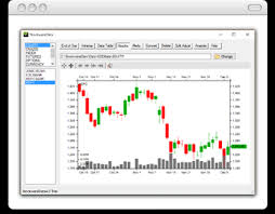 Nse Mcx Ncdex Live Intraday And End Of Day Data Downloading