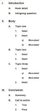 marketing reflective overview essay descriptive essay new car basic paragraph essay outline paragraph essay outline example mototsiklist com