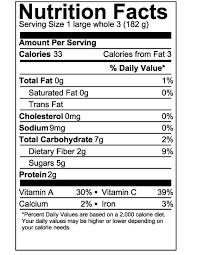 nutrition label 2