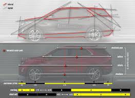 2018 chevrolet autos. plain 2018 2018 chevrolet equinox proportions intended chevrolet autos