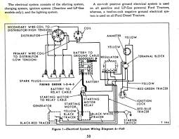 ford 3230 tractor wiring diagram automotive pdf rv diagrams online full size of where to wiring diagrams for cars diagram symbols are usually found