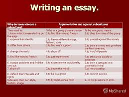 Презентация на тему subculture is the way to express your  15 writing an essay