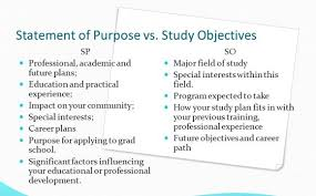 ethical consideration for research proposal essay on values book mba admission essay services guide slideplayer essay career essays and papers lewesmr com essays on